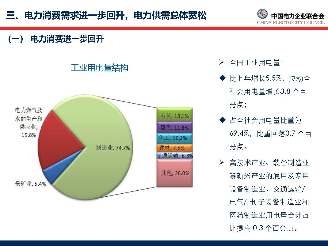 中国电力行业年度发展报告2018_页面_37.jpg
