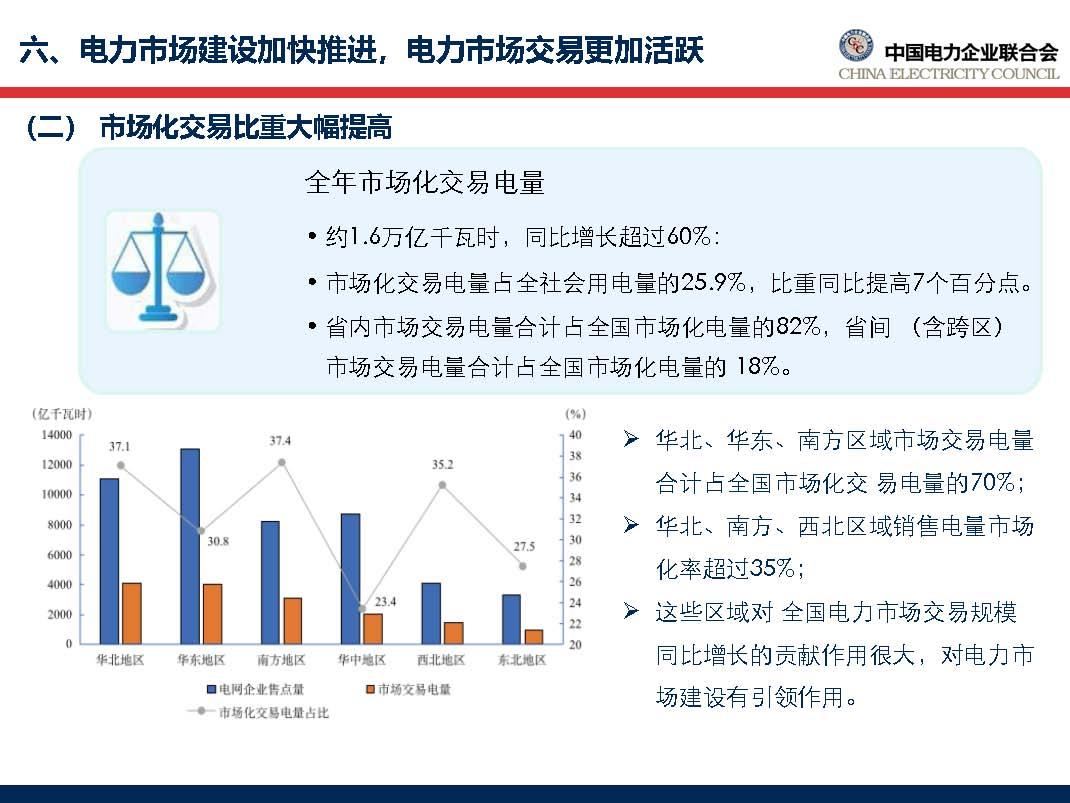 中国电力行业年度发展报告2018_页面_54.jpg