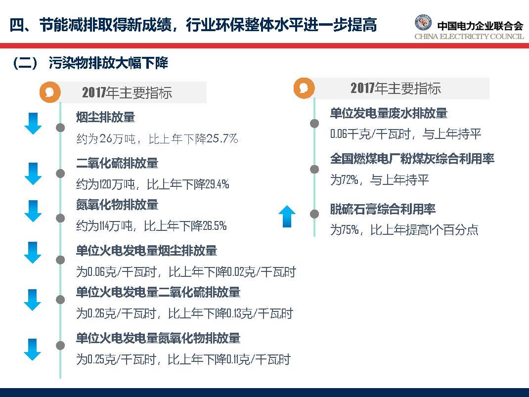 中国电力行业年度发展报告2018_页面_48.jpg