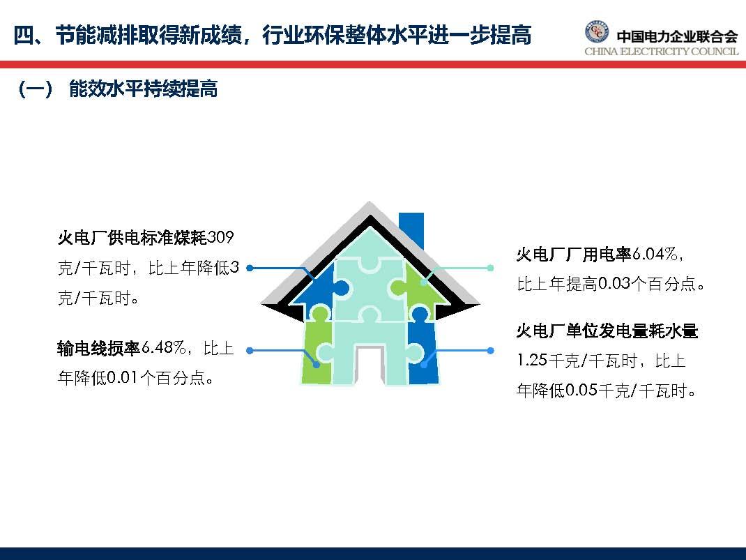 中国电力行业年度发展报告2018_页面_45.jpg