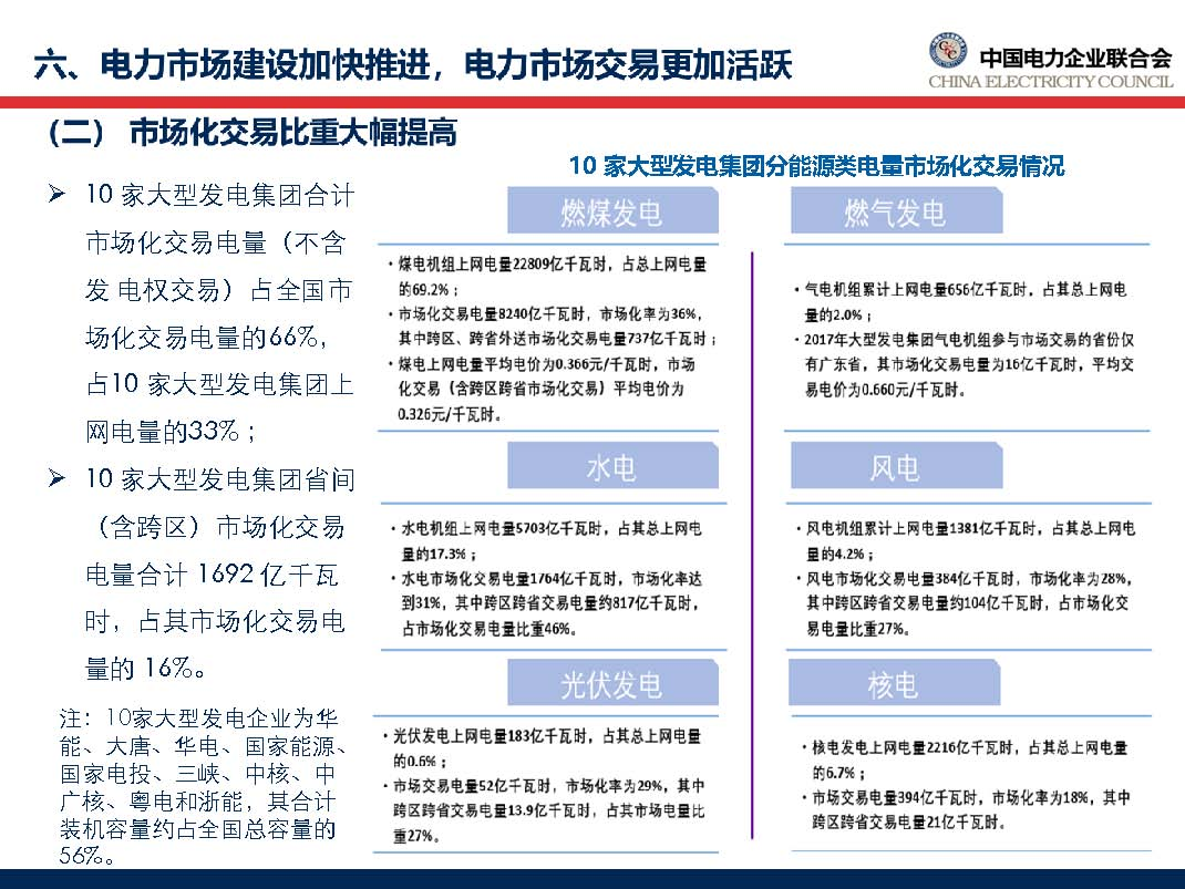 中国电力行业年度发展报告2018_页面_55.jpg