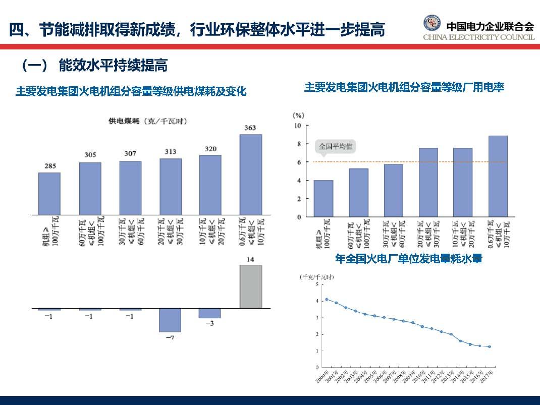 中国电力行业年度发展报告2018_页面_46.jpg