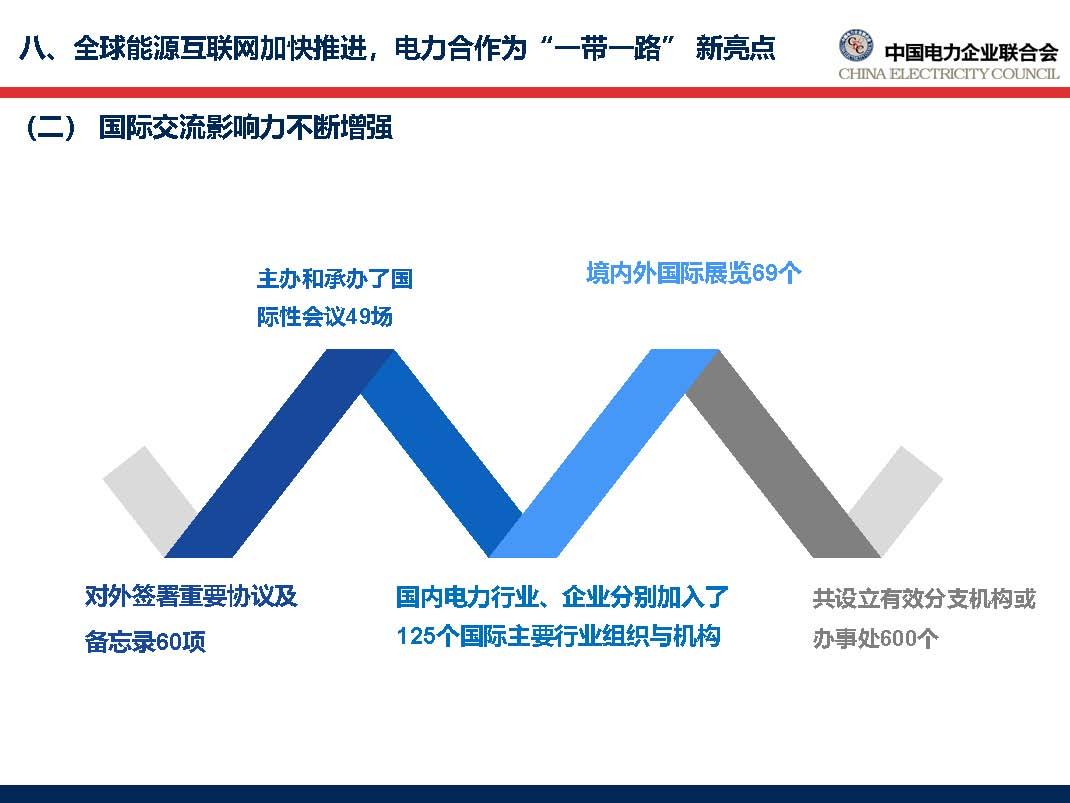 中国电力行业年度发展报告2018_页面_62.jpg