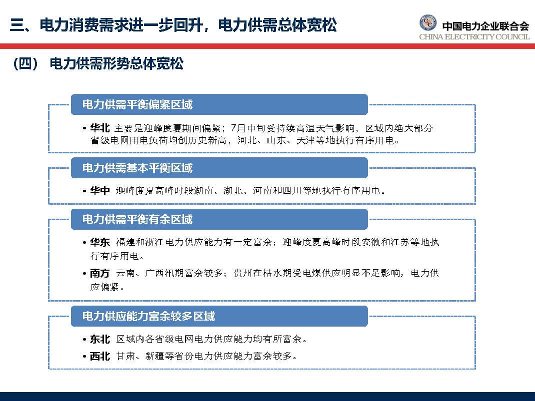 中国电力行业年度发展报告2018_页面_44.jpg