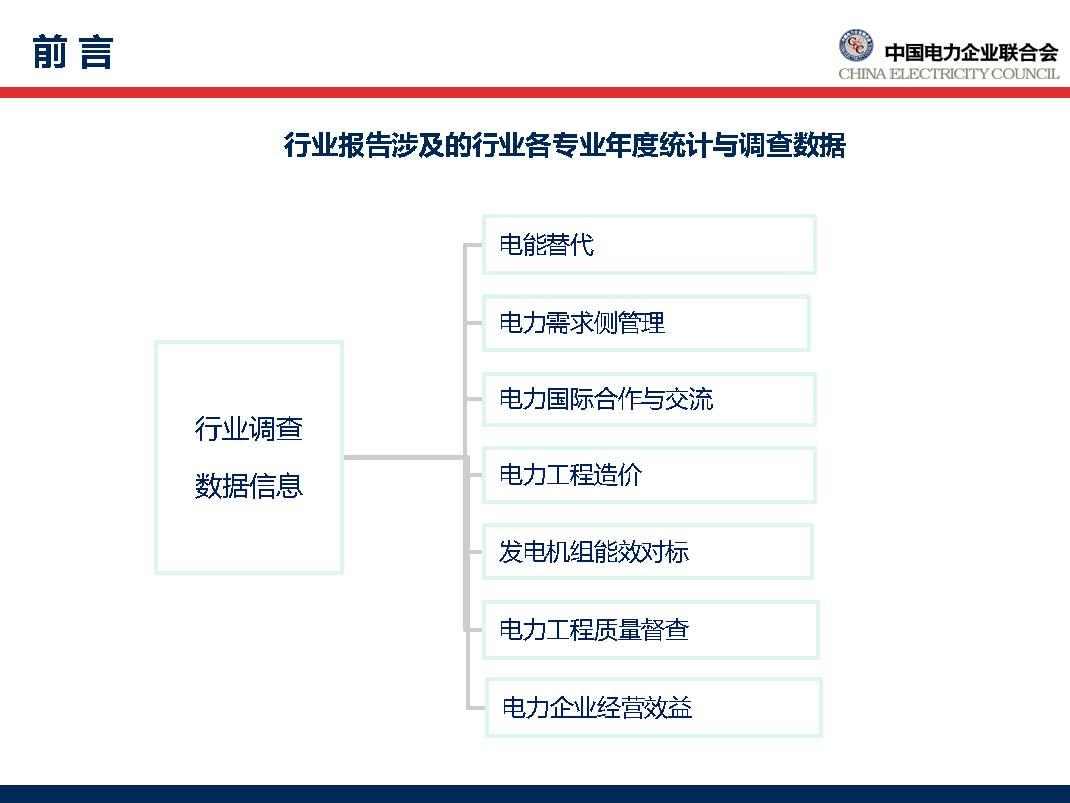 中国电力行业年度发展报告2018_页面_05.jpg