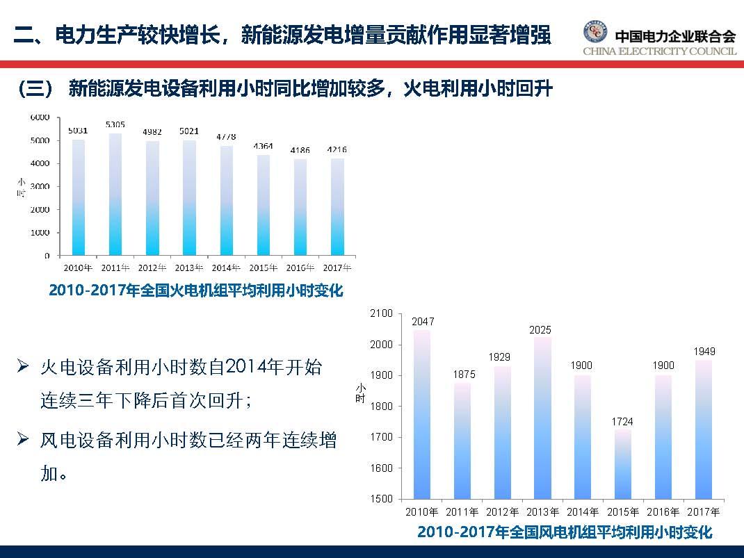 中国电力行业年度发展报告2018_页面_30.jpg