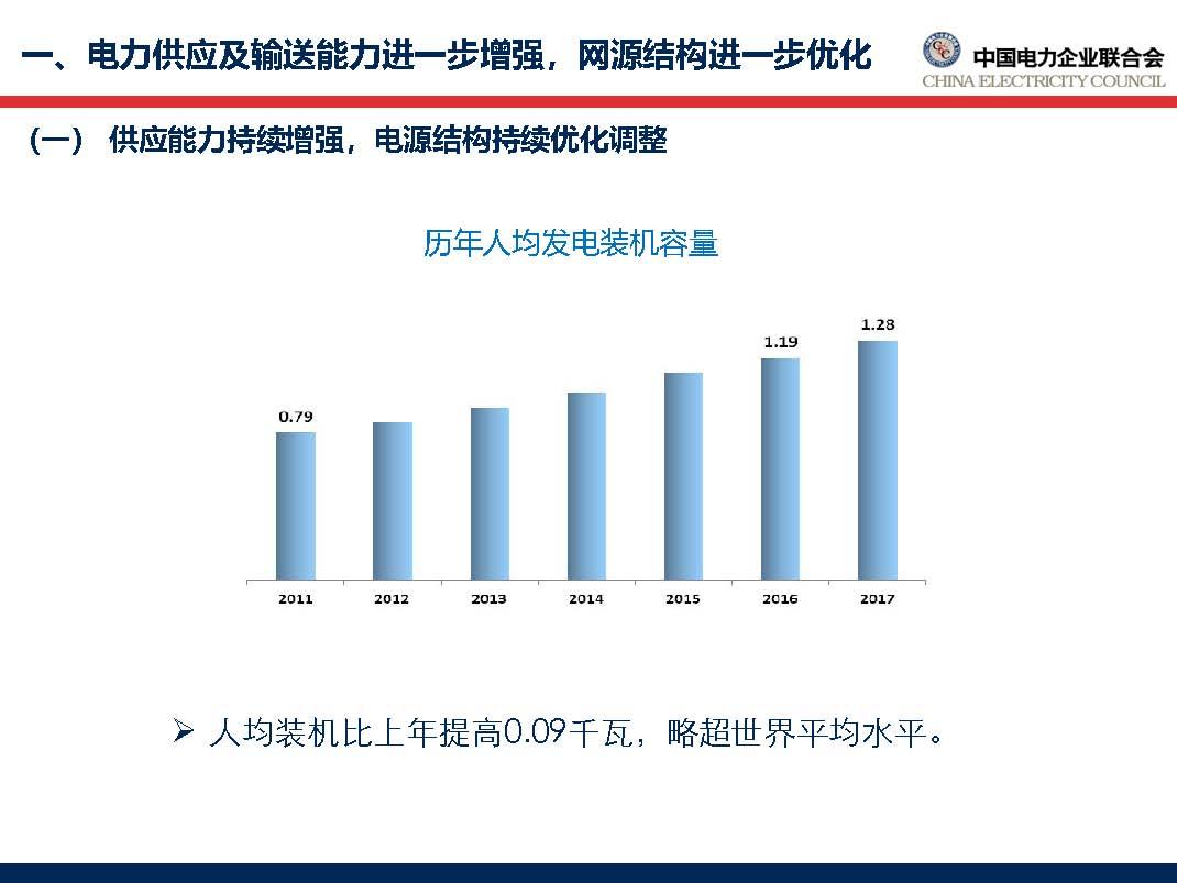 中国电力行业年度发展报告2018_页面_14.jpg