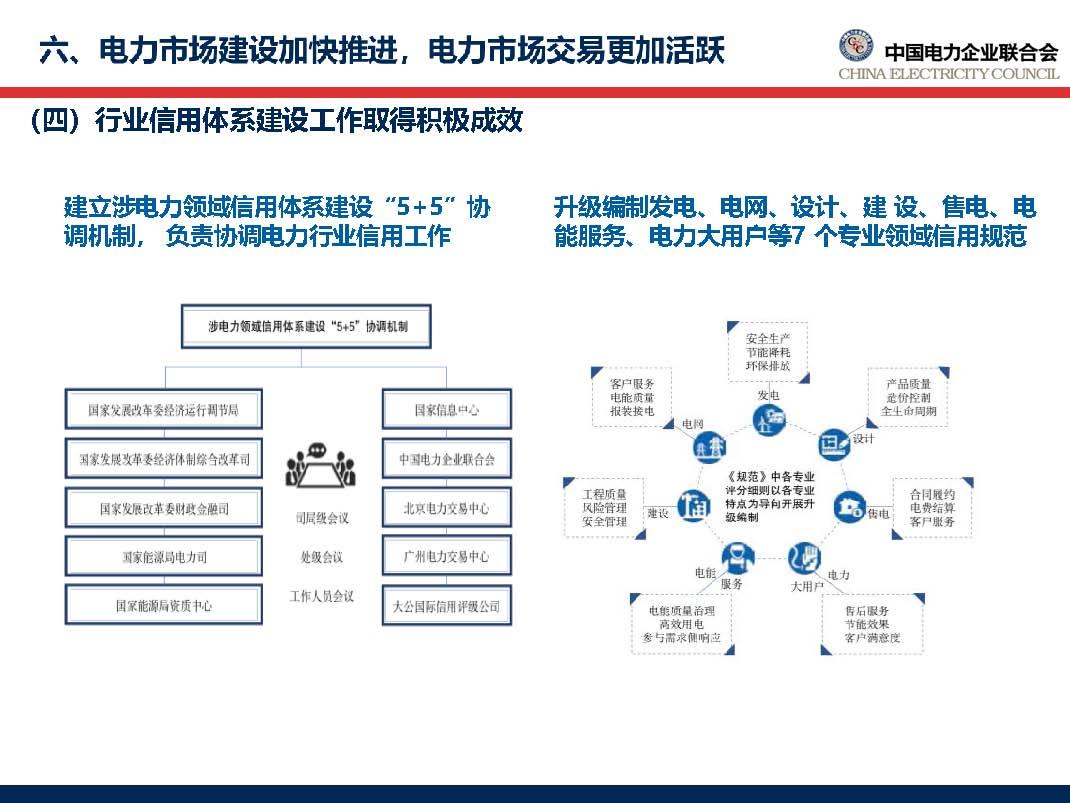 中国电力行业年度发展报告2018_页面_58.jpg