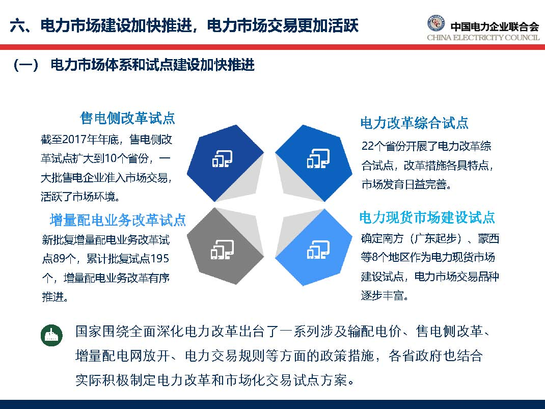 中国电力行业年度发展报告2018_页面_53.jpg