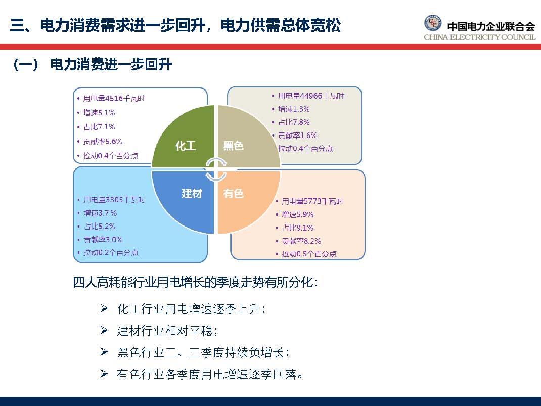 中国电力行业年度发展报告2018_页面_38.jpg