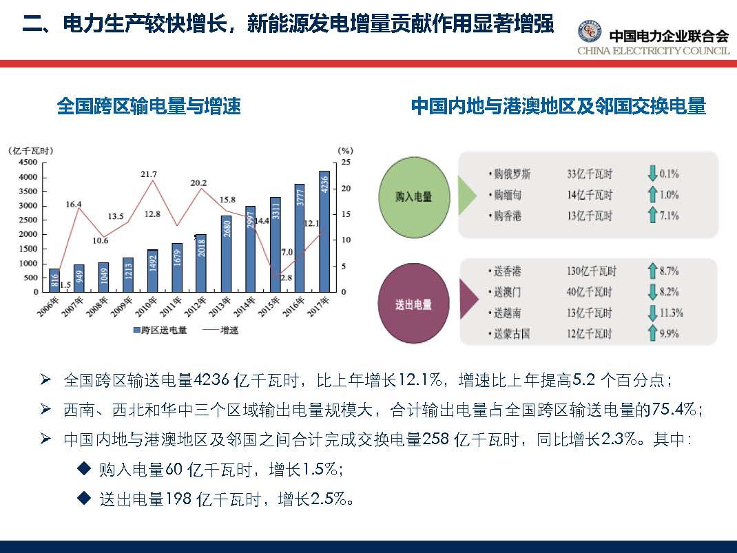 中国电力行业年度发展报告2018_页面_31.jpg