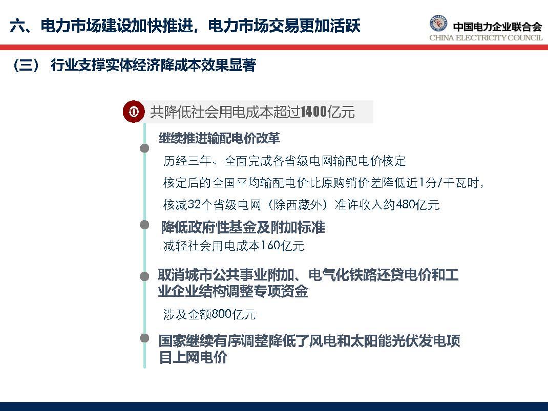 中国电力行业年度发展报告2018_页面_57.jpg