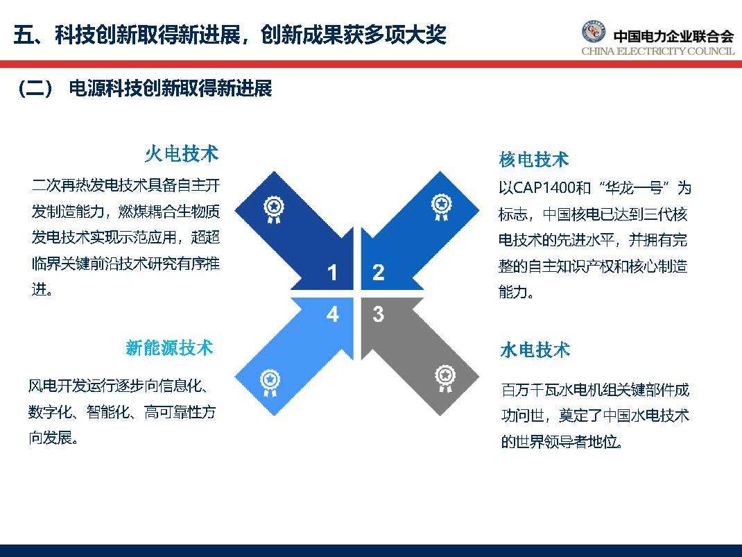 中国电力行业年度发展报告2018_页面_51.jpg