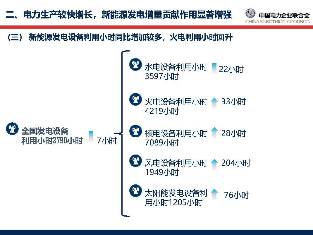 中国电力行业年度发展报告2018_页面_29.jpg