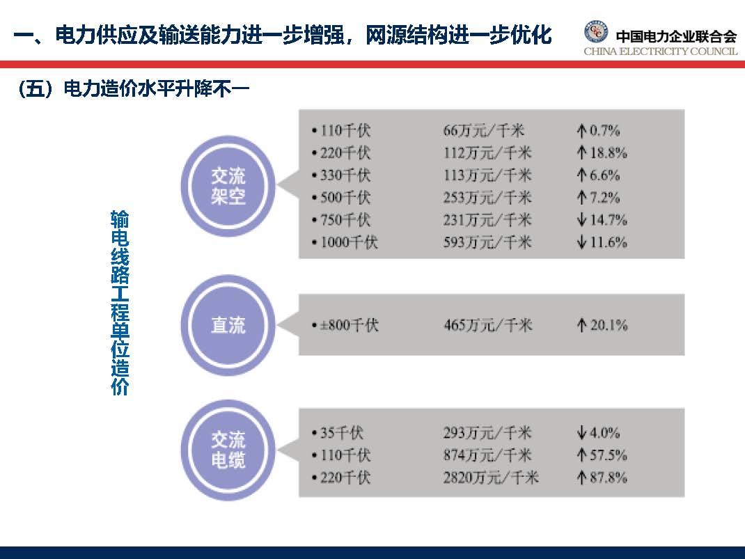 中国电力行业年度发展报告2018_页面_25.jpg