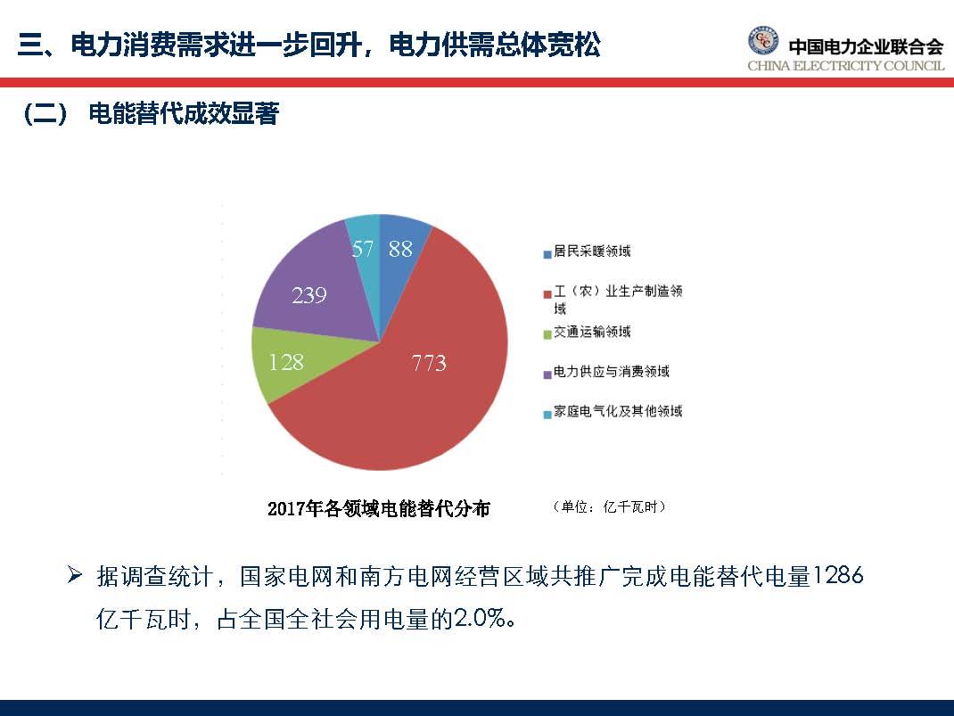 中国电力行业年度发展报告2018_页面_40.jpg