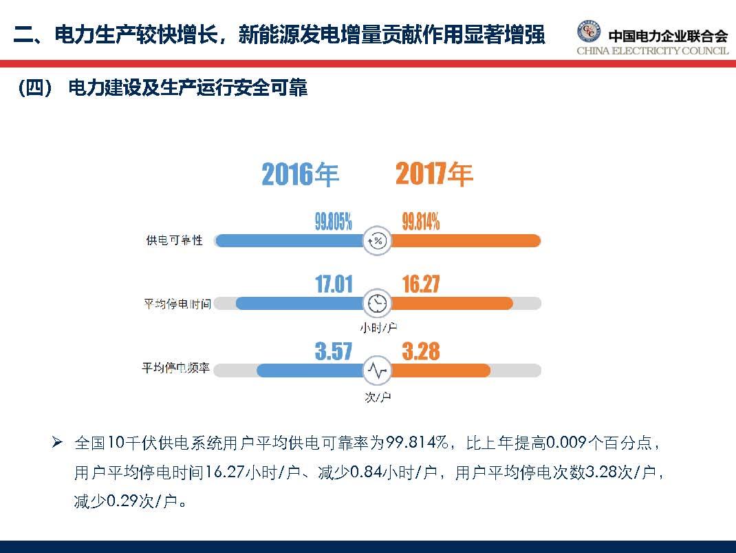 中国电力行业年度发展报告2018_页面_35.jpg