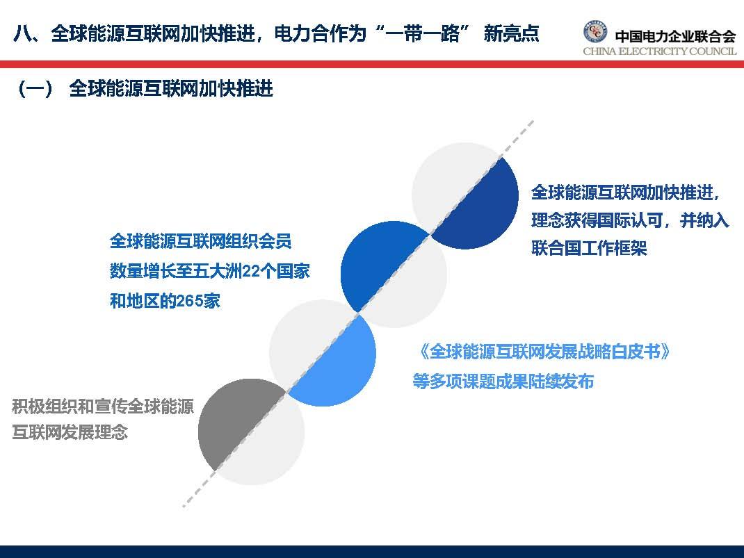 中国电力行业年度发展报告2018_页面_61.jpg