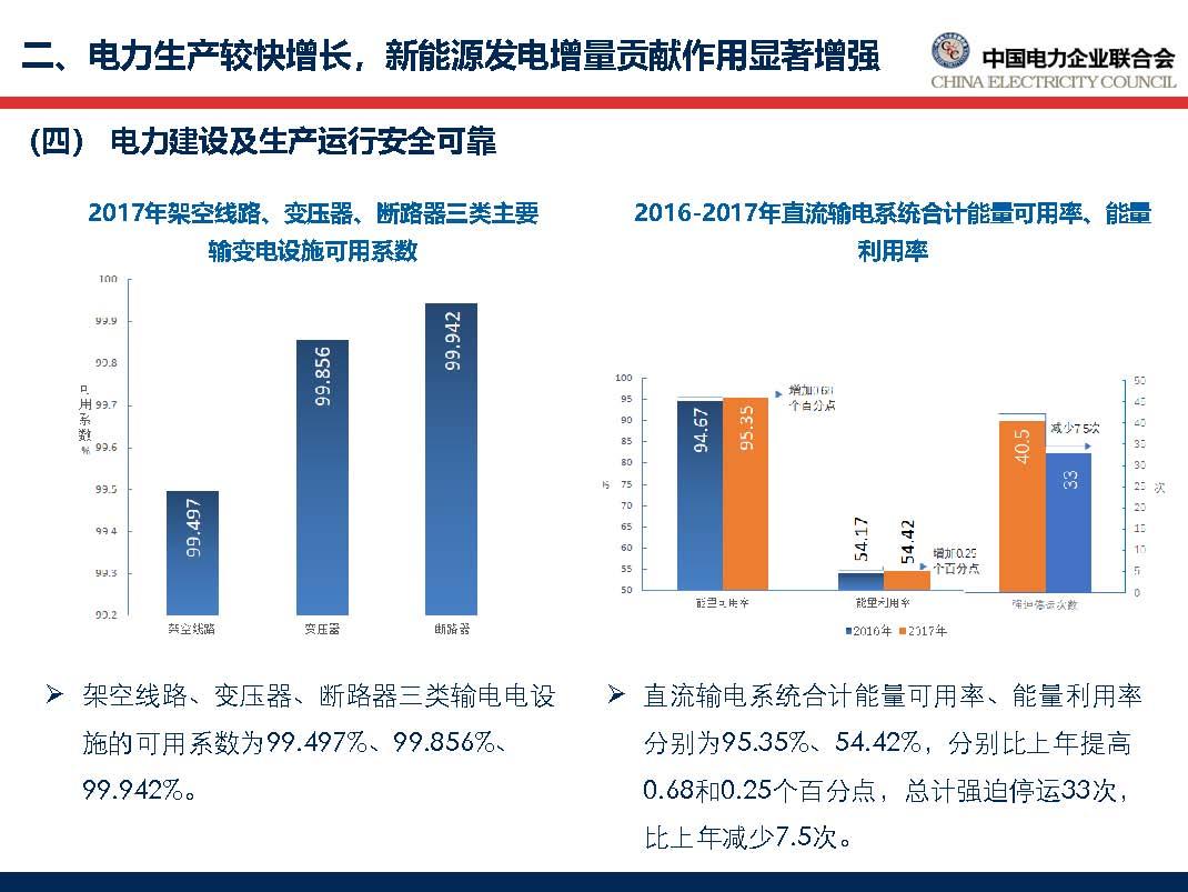 中国电力行业年度发展报告2018_页面_34.jpg