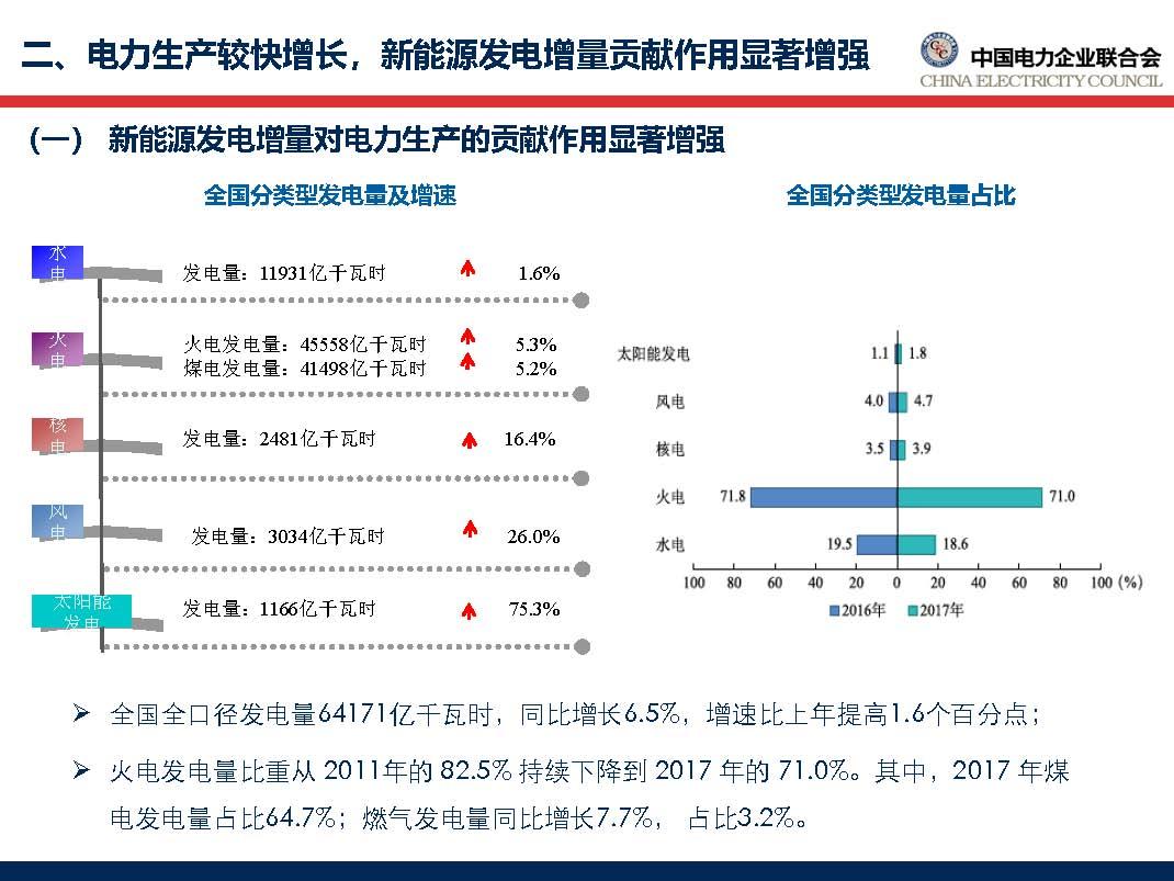 中国电力行业年度发展报告2018_页面_26.jpg
