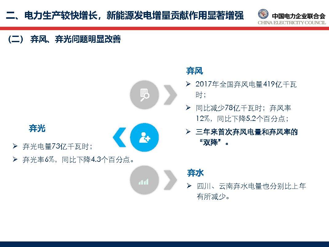 中国电力行业年度发展报告2018_页面_28.jpg