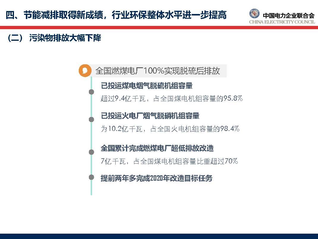 中国电力行业年度发展报告2018_页面_47.jpg