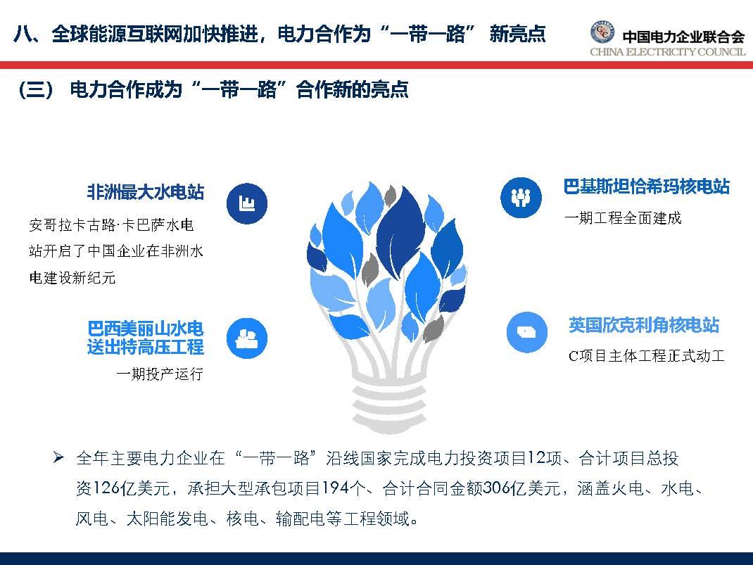 中国电力行业年度发展报告2018_页面_63.jpg