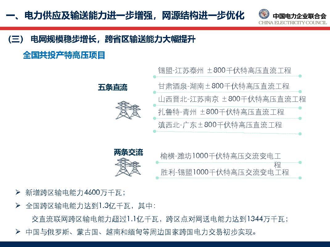 中国电力行业年度发展报告2018_页面_21.jpg