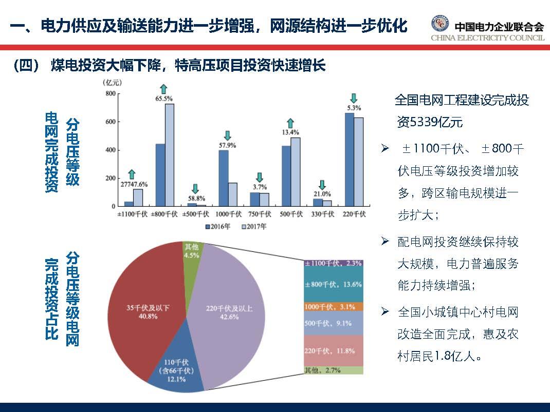 中国电力行业年度发展报告2018_页面_23.jpg