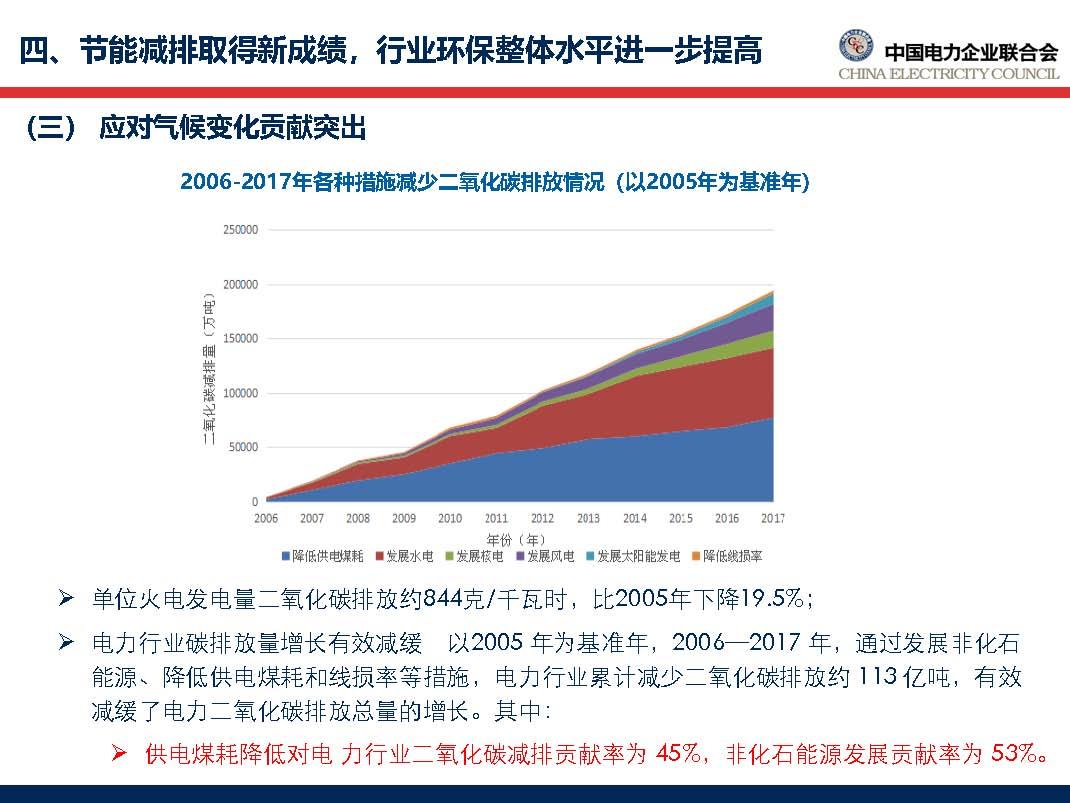 中国电力行业年度发展报告2018_页面_49.jpg