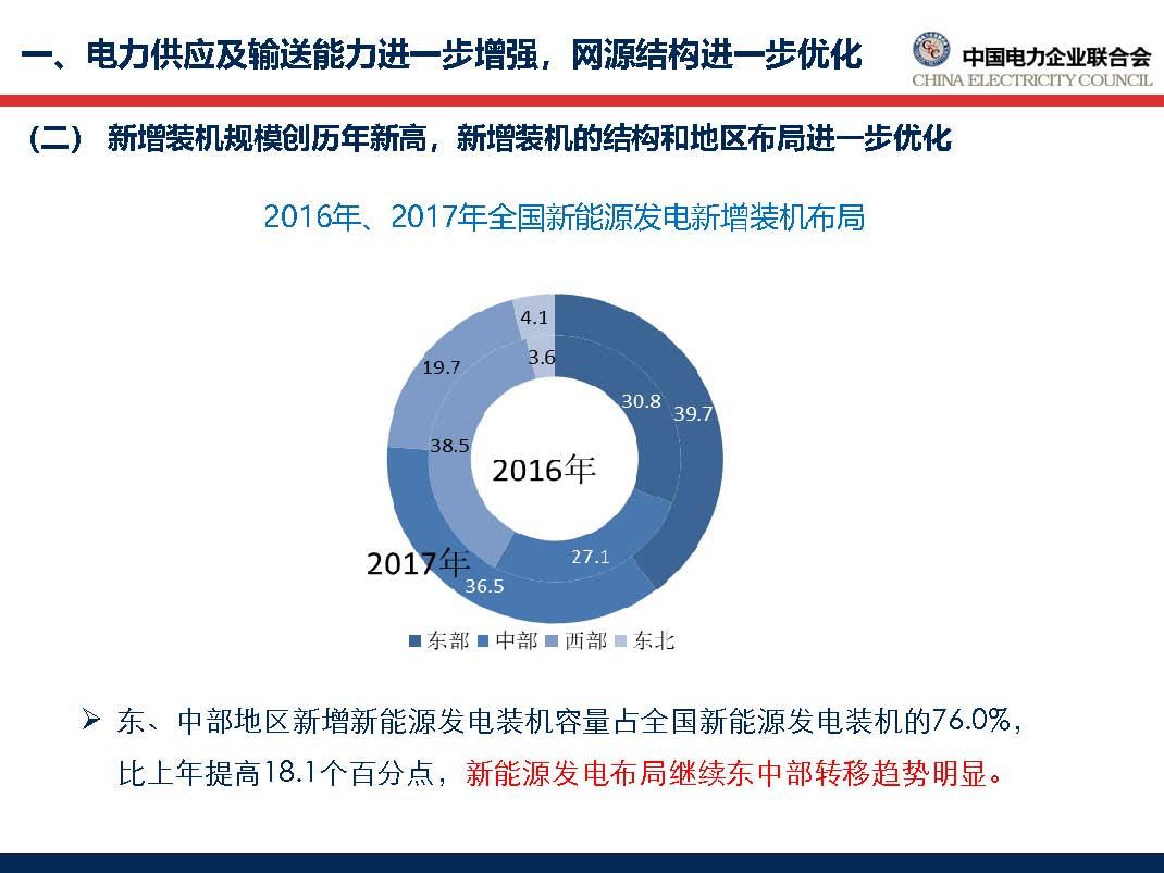 中国电力行业年度发展报告2018_页面_18.jpg