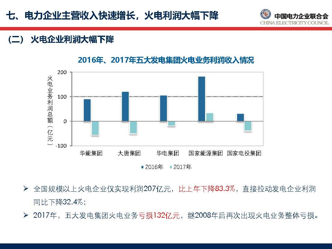 中国电力行业年度发展报告2018_页面_60.jpg