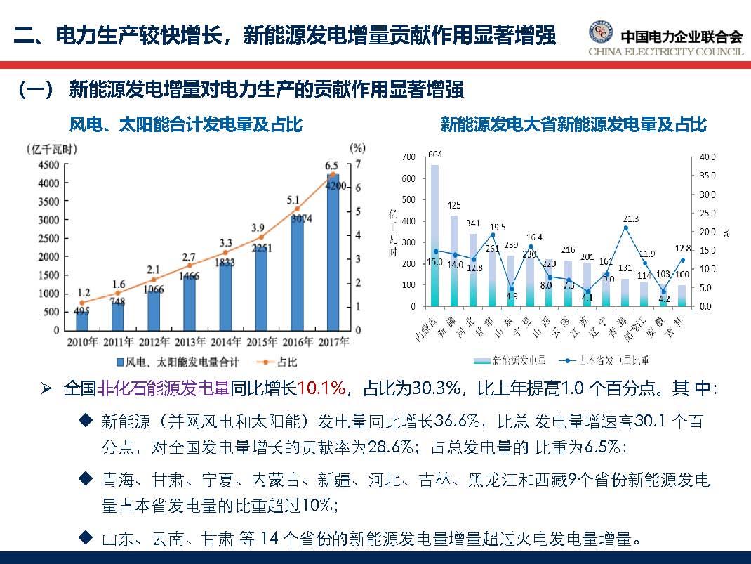 中国电力行业年度发展报告2018_页面_27.jpg