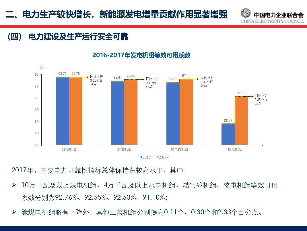 中国电力行业年度发展报告2018_页面_33.jpg