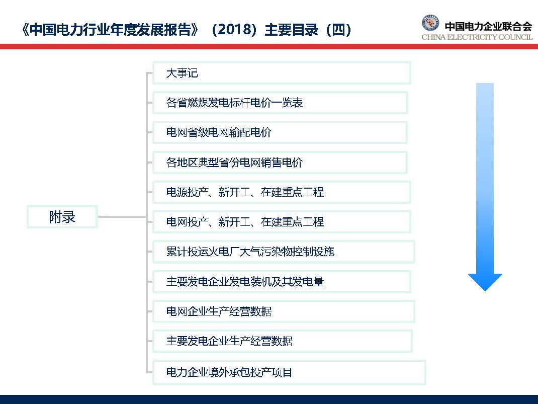 中国电力行业年度发展报告2018_页面_10.jpg